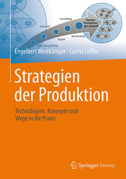 Löffler, Carina - Strategien der Produktion, ebook