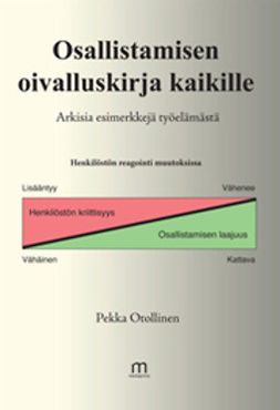 Otollinen, Pekka - Osallistamisen oivalluskirja kaikille, e-kirja