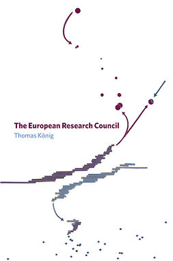 König, Thomas - The European Research Council, ebook