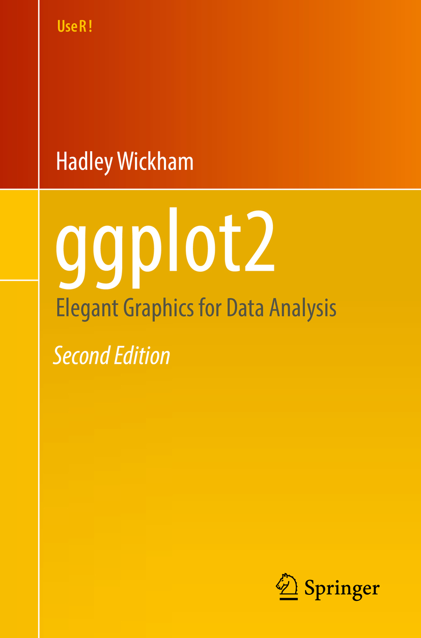 Wickham, Hadley - ggplot2, ebook