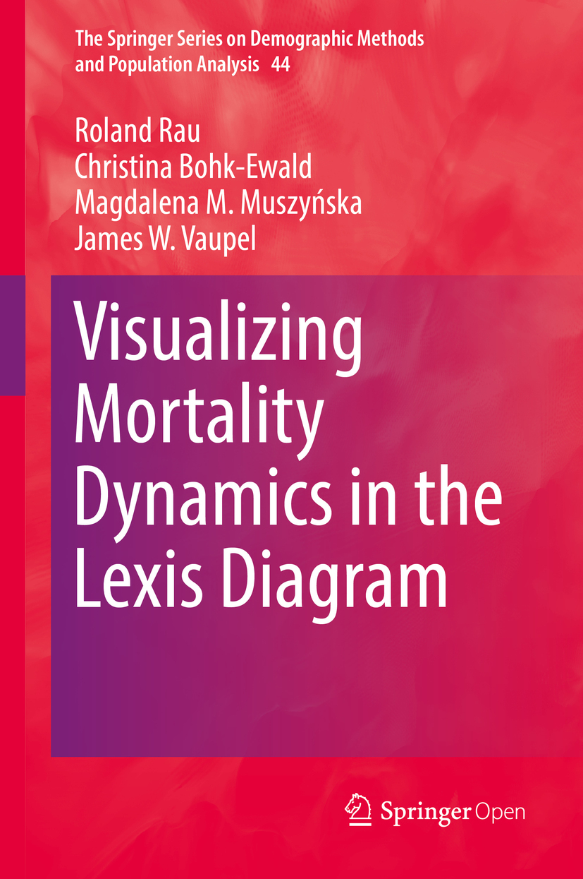 Bohk-Ewald, Christina - Visualizing Mortality Dynamics in the Lexis Diagram, ebook