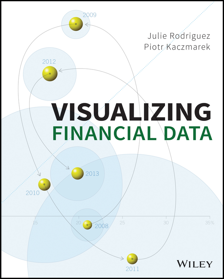 Kaczmarek, Piotr - Visualizing Financial Data, ebook